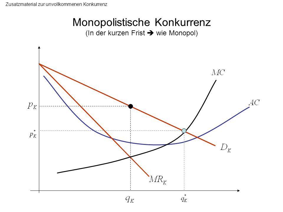 Monopolistische Konkurrenz (In der kurzen Frist  wie Monopol)