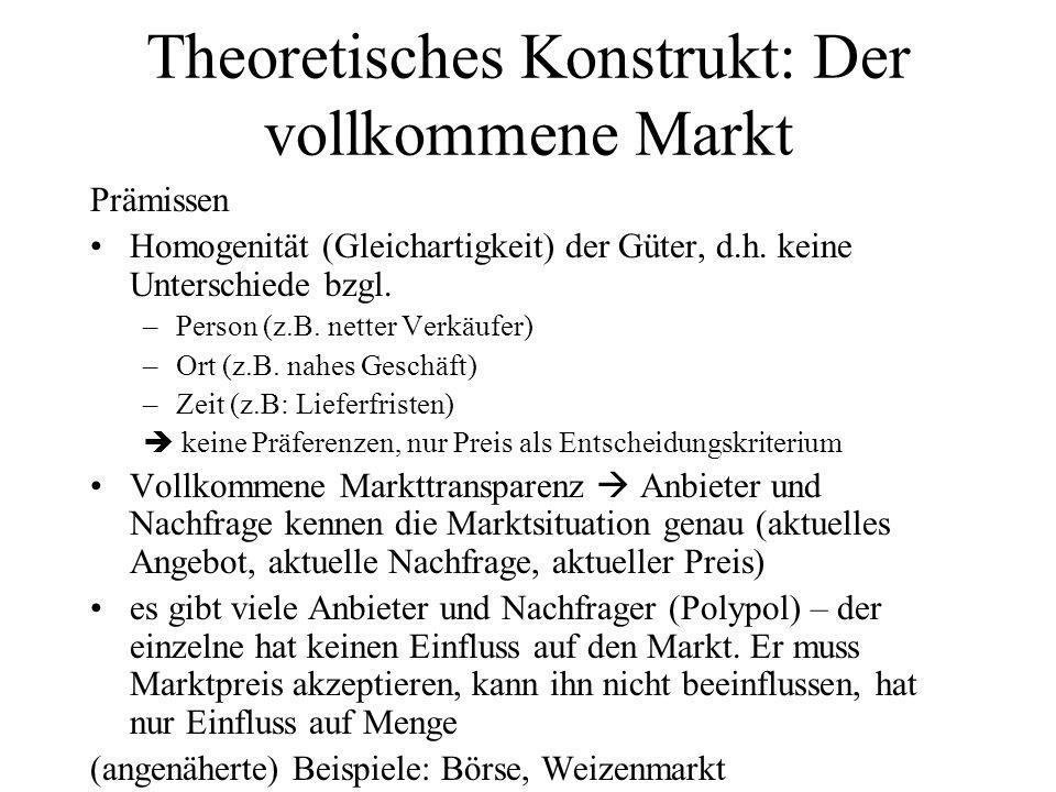 Theoretisches Konstrukt: Der vollkommene Markt