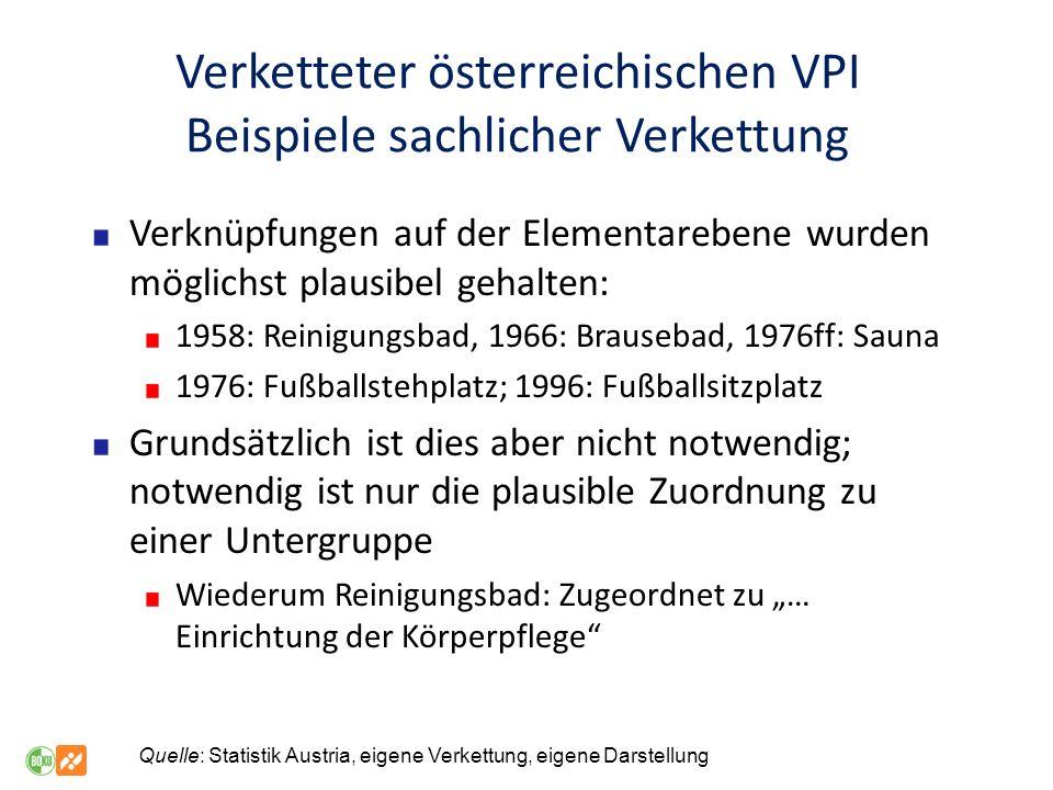 Verketteter österreichischen VPI Beispiele sachlicher Verkettung
