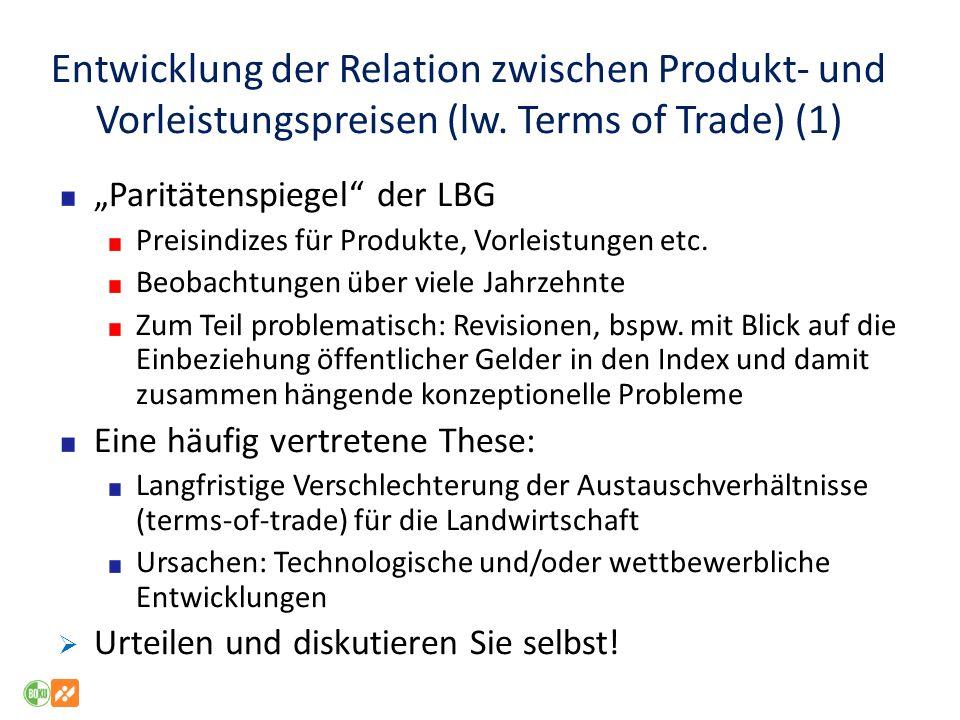 Entwicklung der Relation zwischen Produkt- und Vorleistungspreisen (lw
