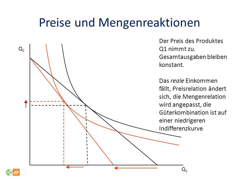 Preise und Mengenreaktionen