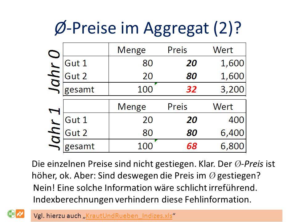 Ø-Preise im Aggregat (2)