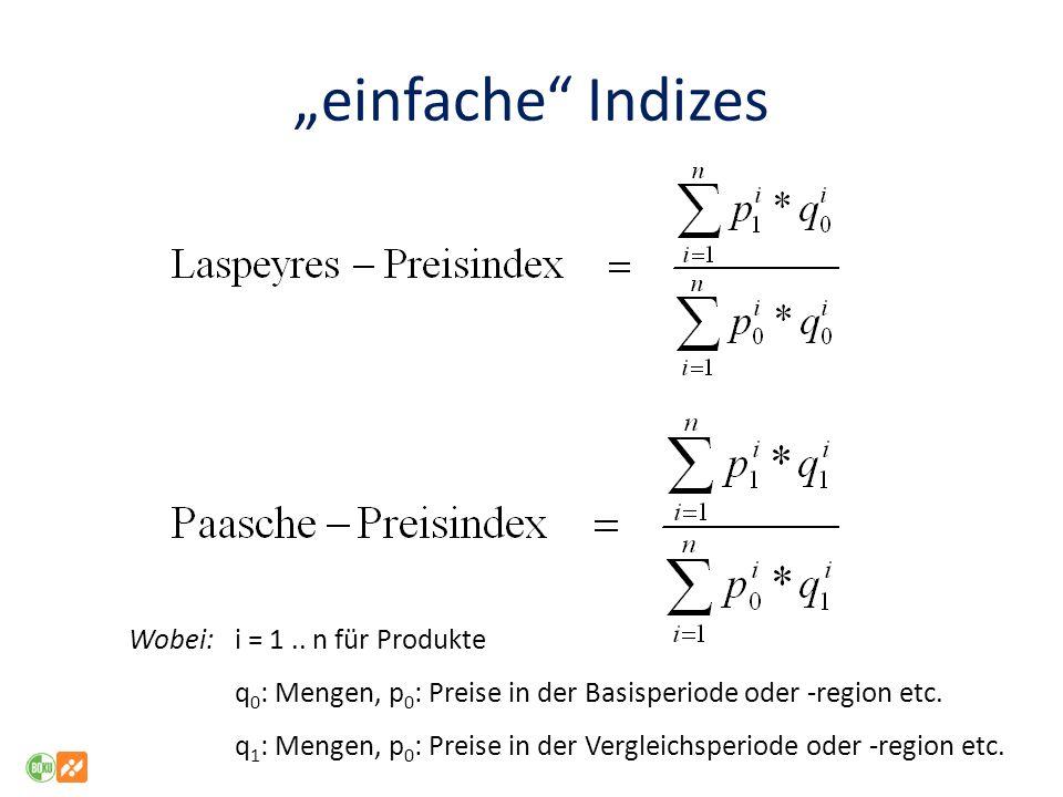 """""""einfache Indizes Wobei: i = 1 .. n für Produkte"""