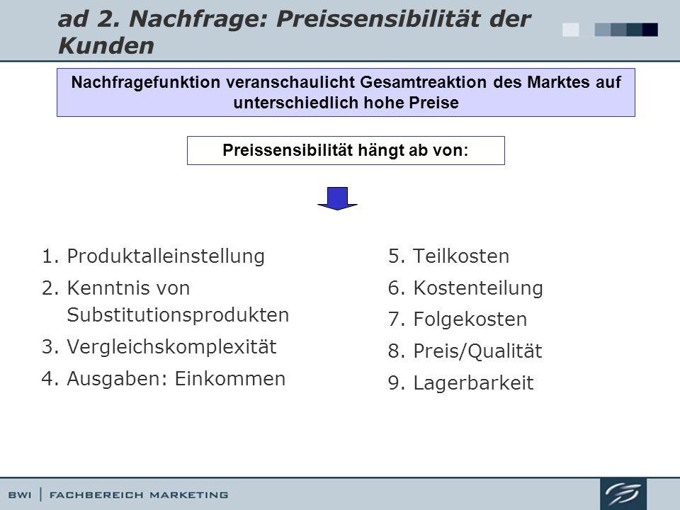 ad 2. Nachfrage: Preissensibilität der Kunden