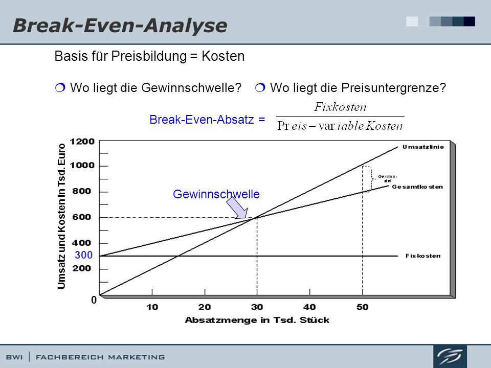 Break-Even-Analyse Basis für Preisbildung = Kosten