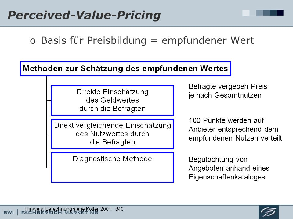 Perceived-Value-Pricing