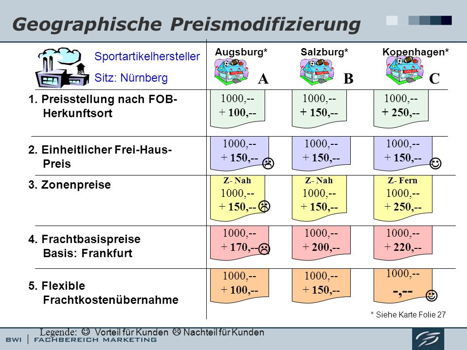 Geographische Preismodifizierung