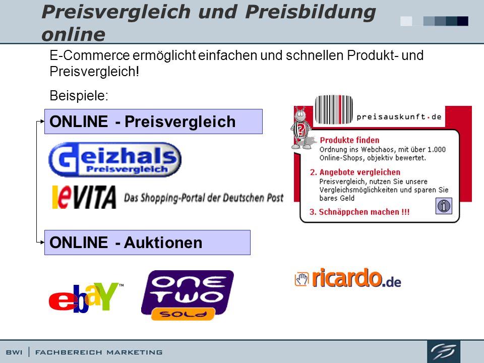 Preisvergleich und Preisbildung online