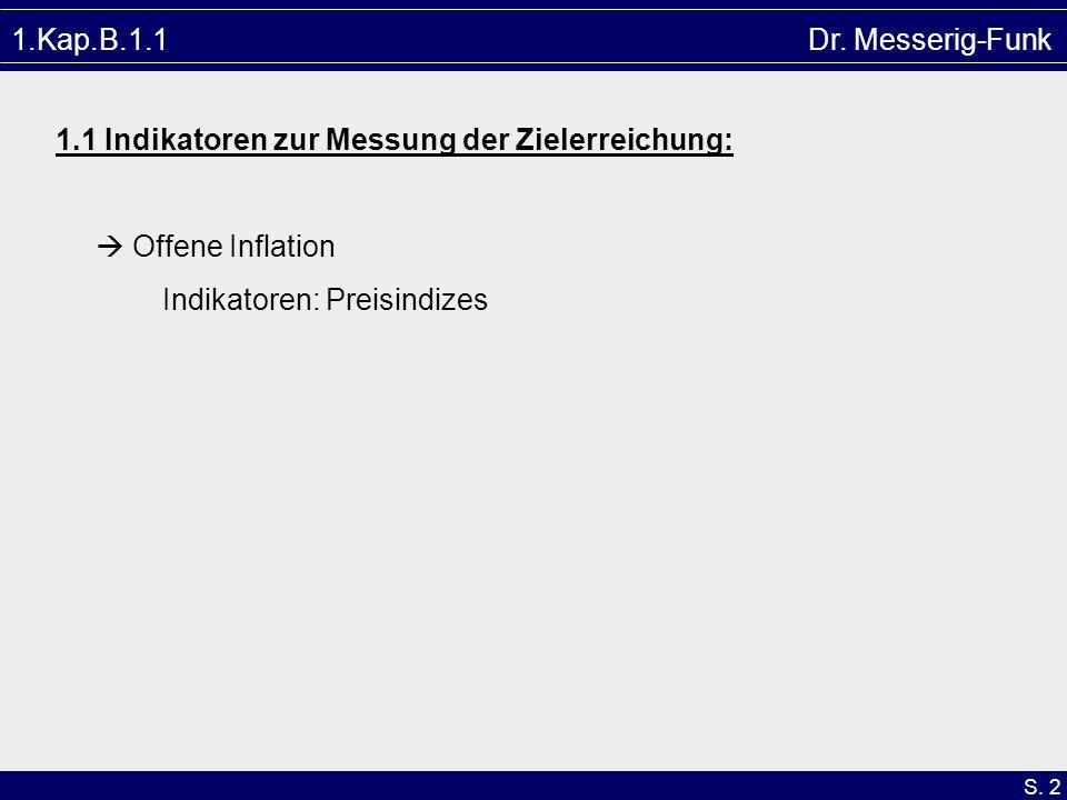 1.Kap.B.1.1 Dr. Messerig-Funk1.1 Indikatoren zur Messung der Zielerreichung:  Offene Inflation.
