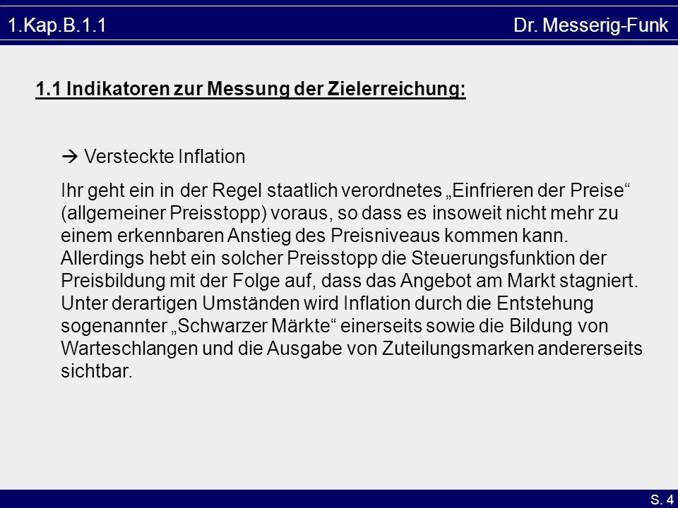1.Kap.B.1.1 Dr. Messerig-Funk1.1 Indikatoren zur Messung der Zielerreichung:  Versteckte Inflation.