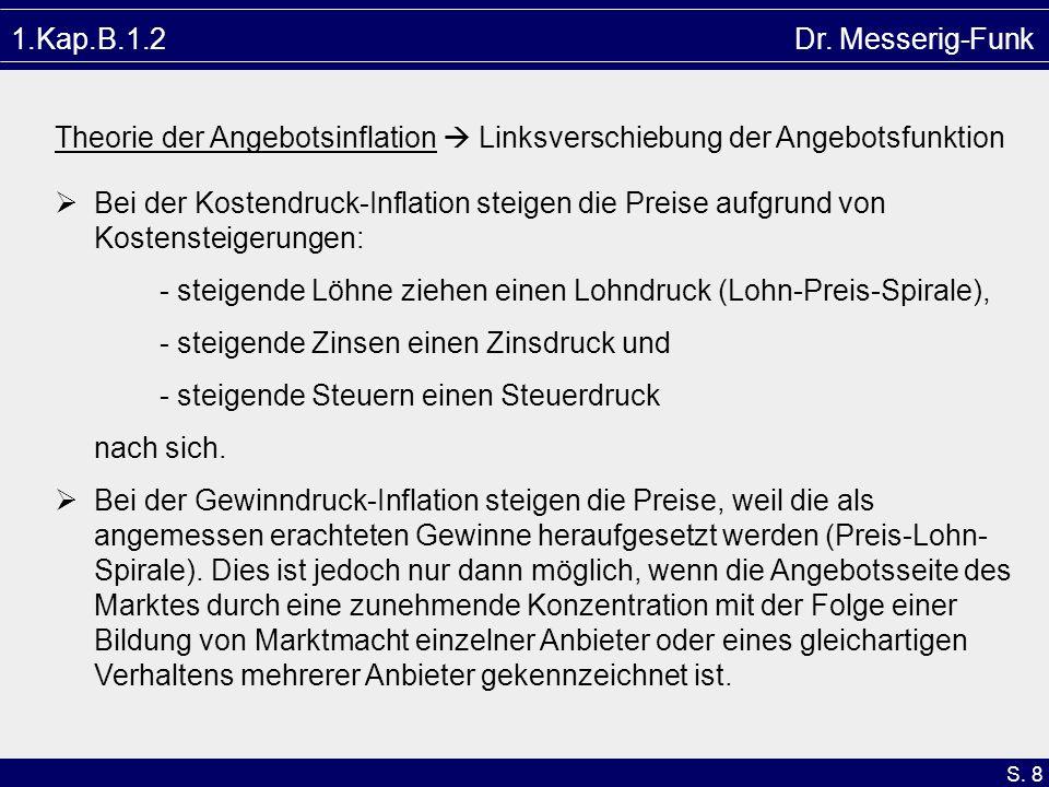 1.Kap.B.1.2 Dr. Messerig-FunkTheorie der Angebotsinflation  Linksverschiebung der Angebotsfunktion.