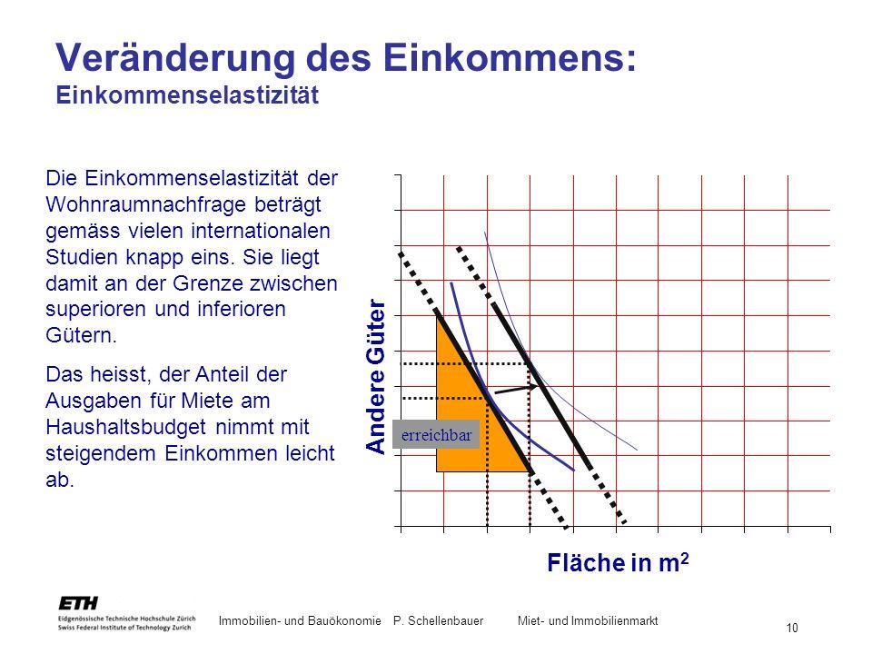 Veränderung des Einkommens: Einkommenselastizität