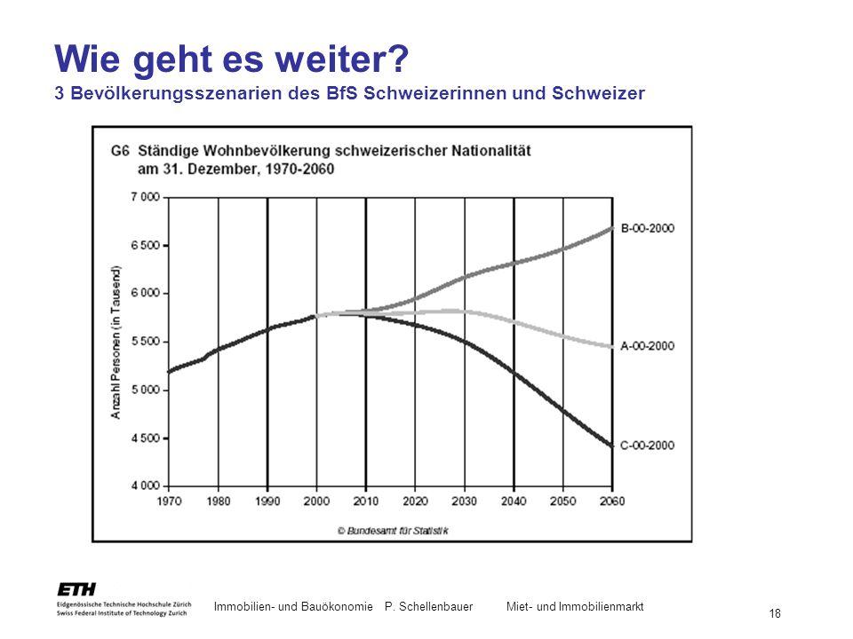 Wie geht es weiter 3 Bevölkerungsszenarien des BfS Schweizerinnen und Schweizer