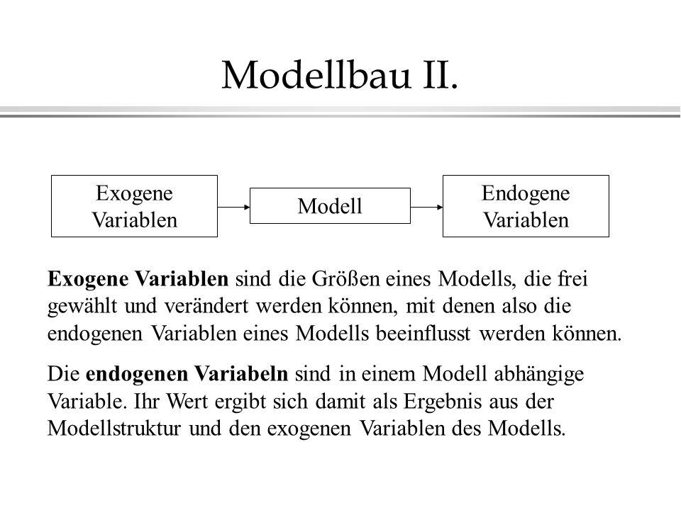 Modellbau II. Exogene Variablen Endogene Variablen Modell