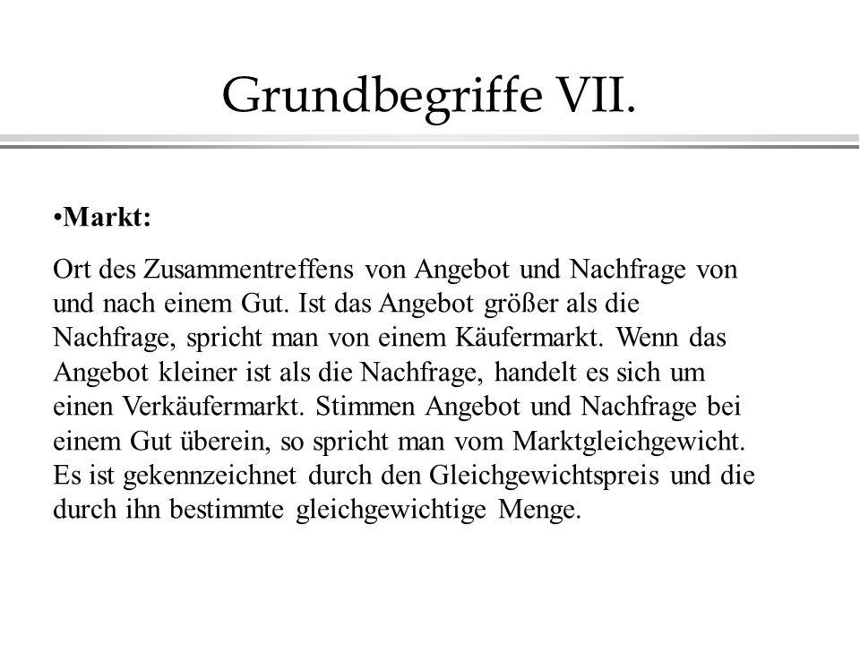 Grundbegriffe VII. Markt: