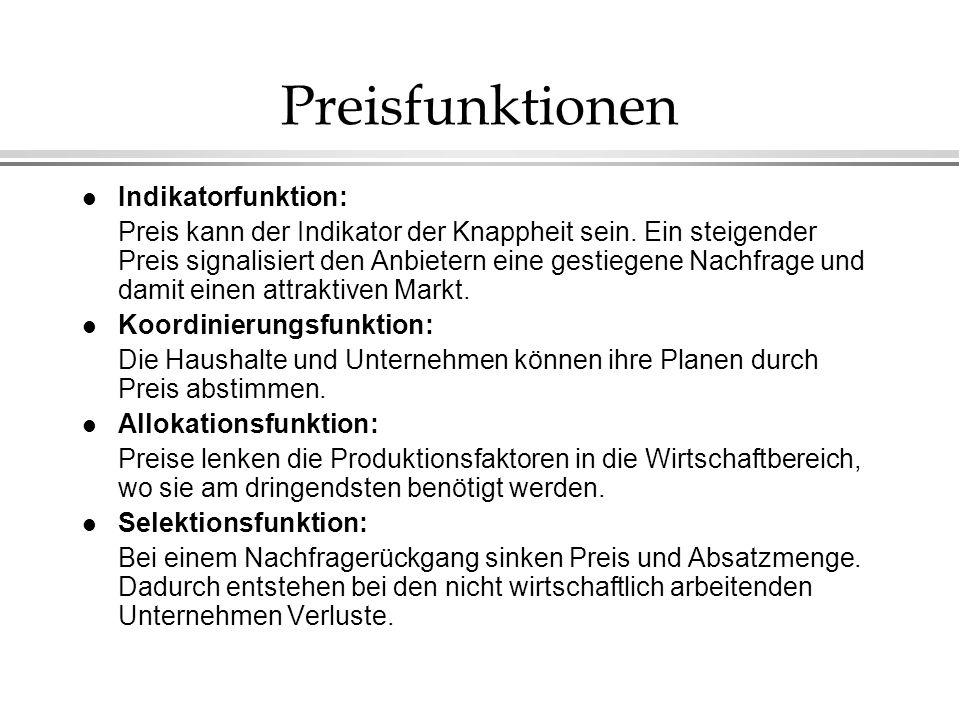 Preisfunktionen Indikatorfunktion: