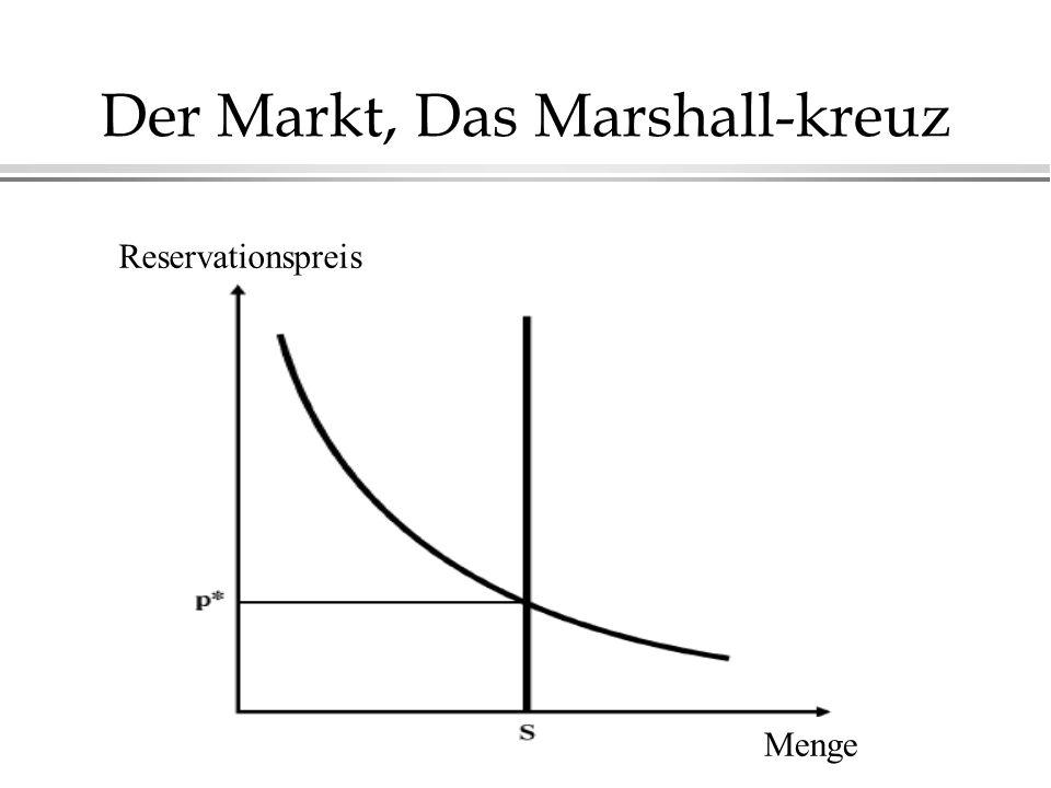 Der Markt, Das Marshall-kreuz