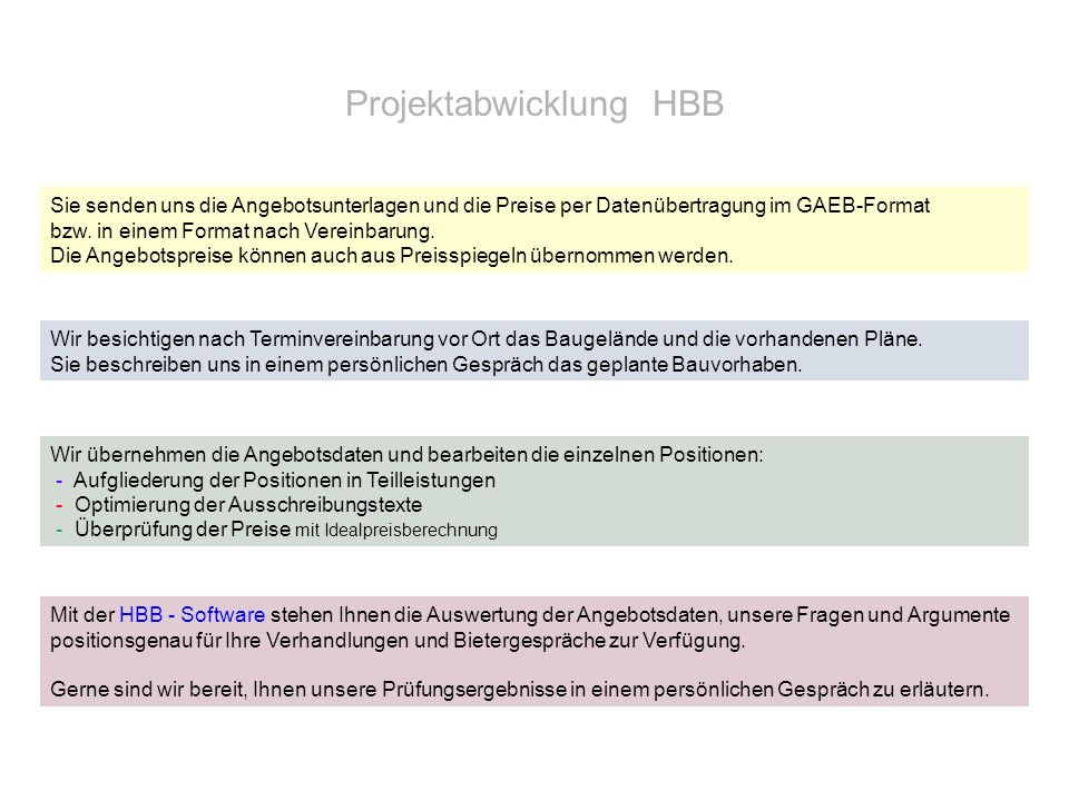 Projektabwicklung HBB