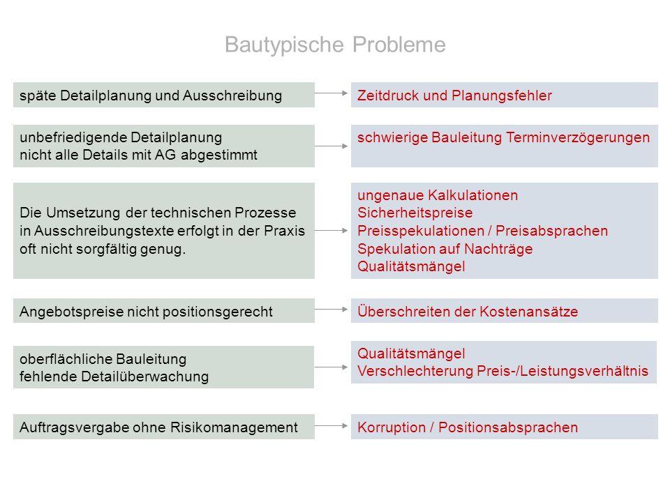 Bautypische Probleme späte Detailplanung und Ausschreibung