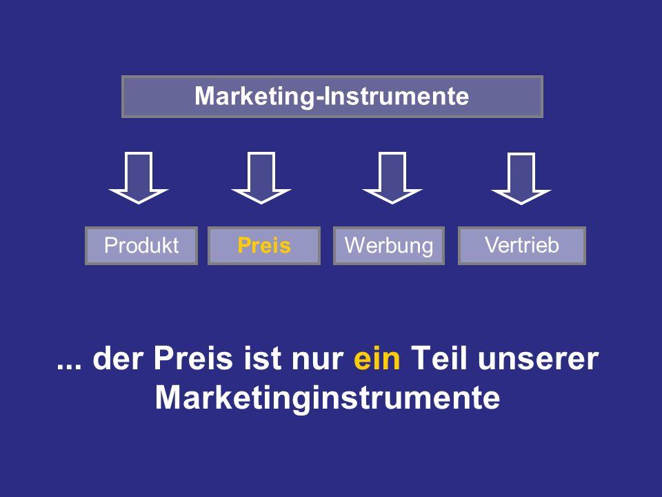 ... der Preis ist nur ein Teil unserer Marketinginstrumente