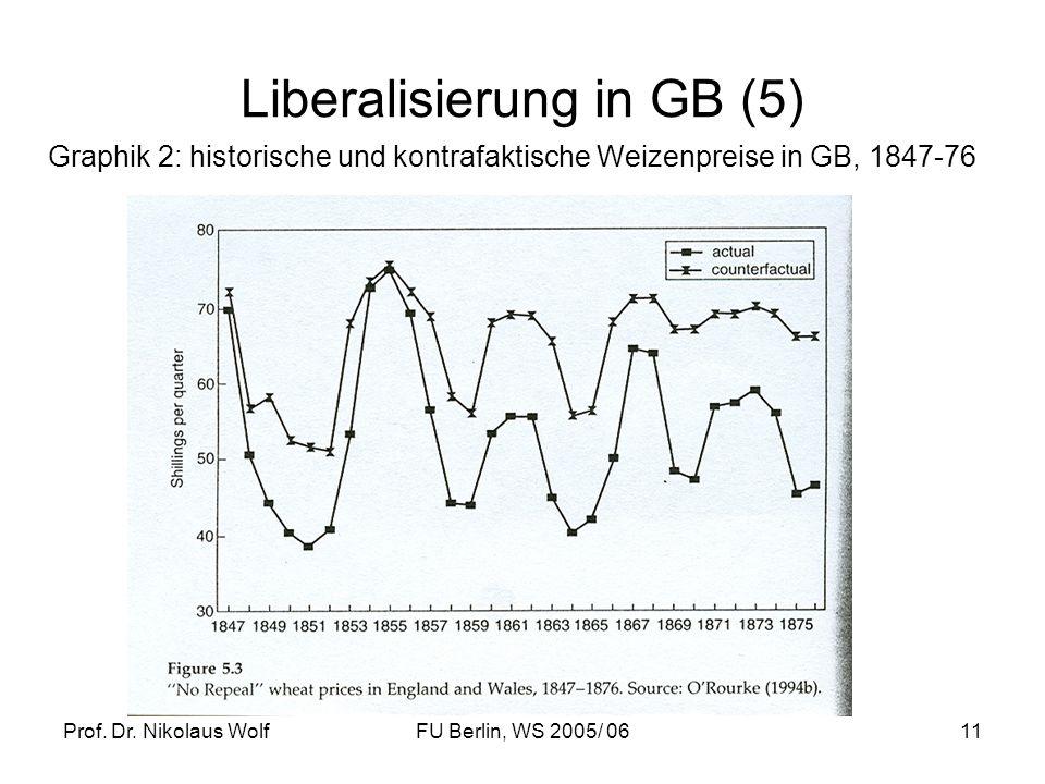 Liberalisierung in GB (5)