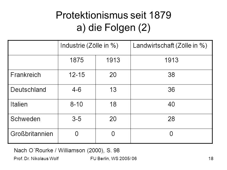 Protektionismus seit 1879 a) die Folgen (2)