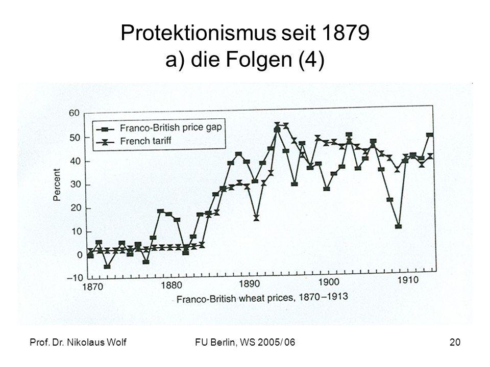 Protektionismus seit 1879 a) die Folgen (4)