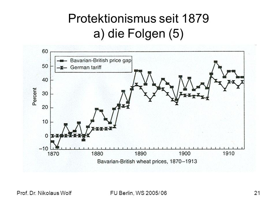 Protektionismus seit 1879 a) die Folgen (5)