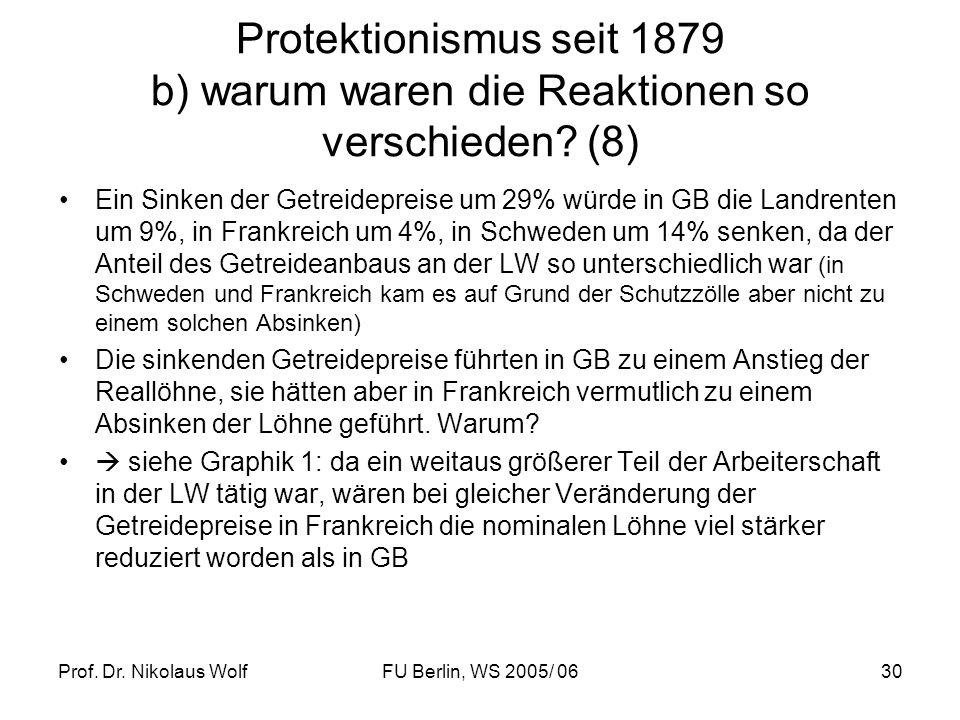Protektionismus seit 1879 b) warum waren die Reaktionen so verschieden