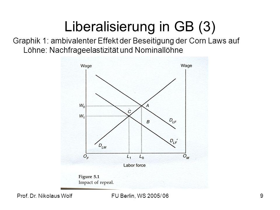 Liberalisierung in GB (3)