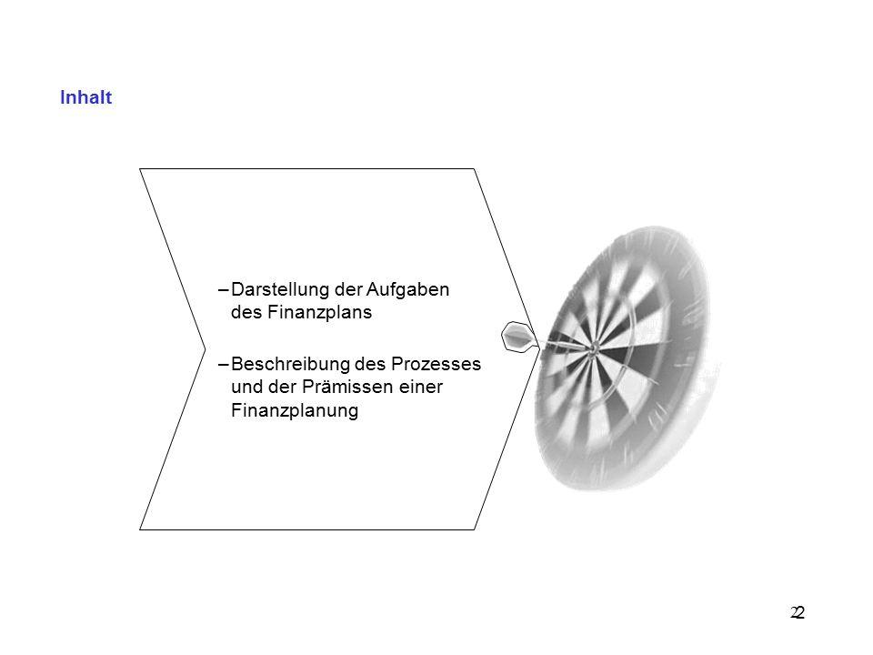 Darstellung der Aufgaben des Finanzplans