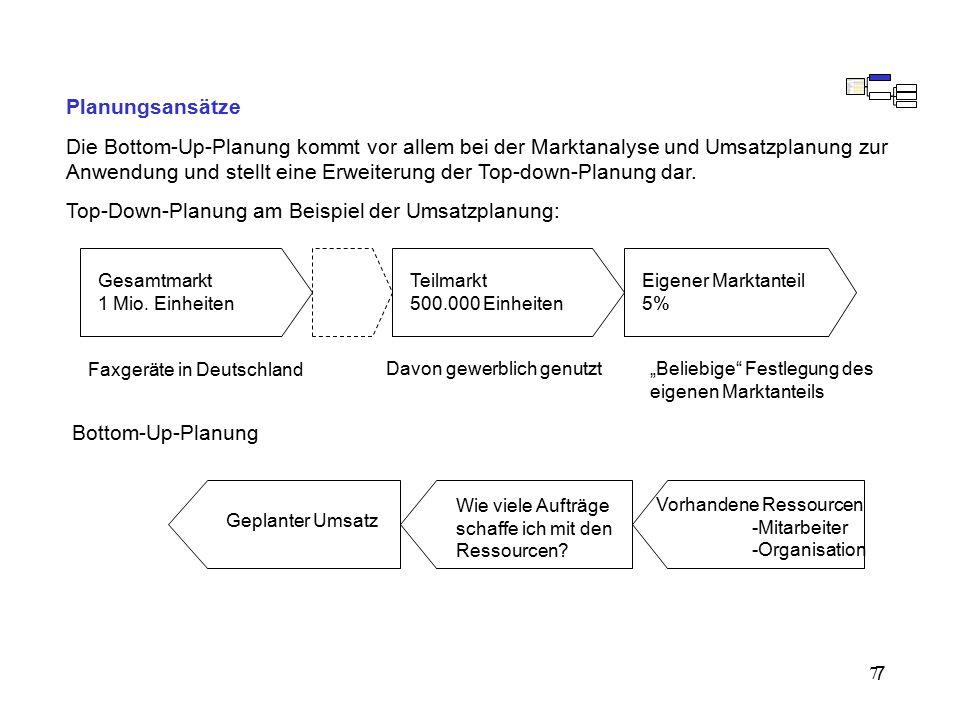 Top-Down-Planung am Beispiel der Umsatzplanung: