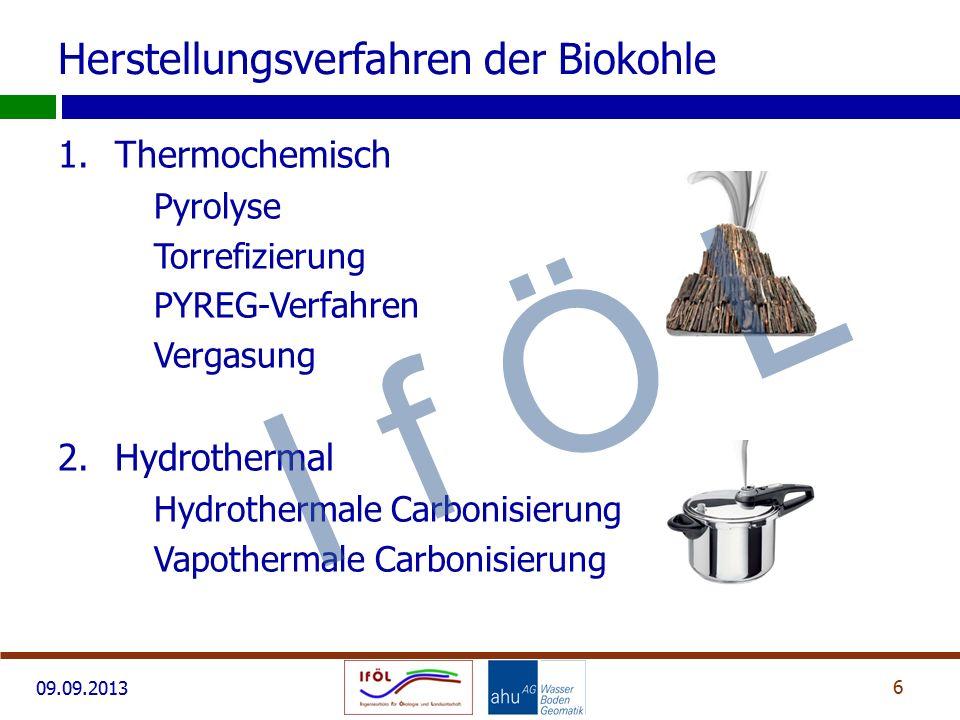 Herstellungsverfahren der Biokohle