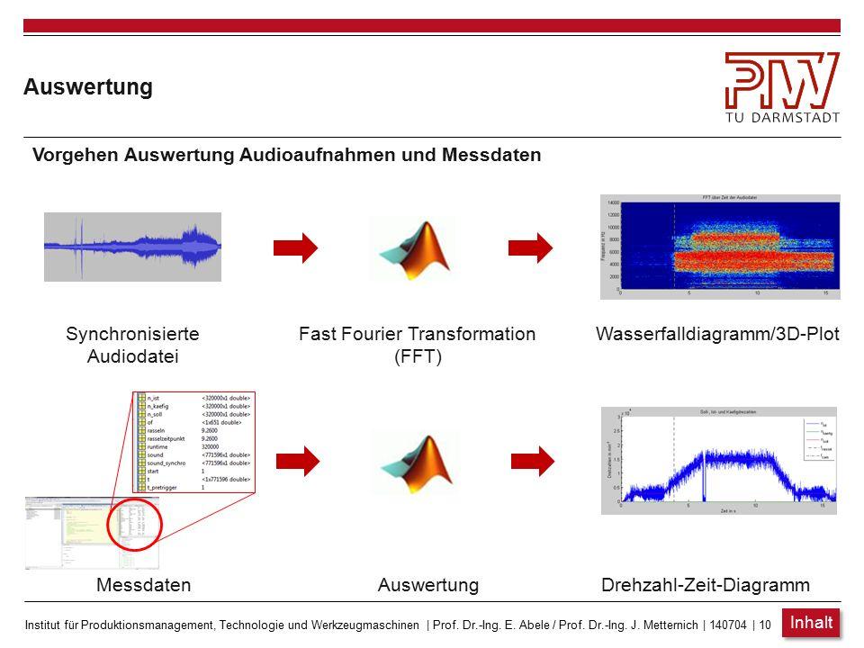 Auswertung Vorgehen Auswertung Audioaufnahmen und Messdaten