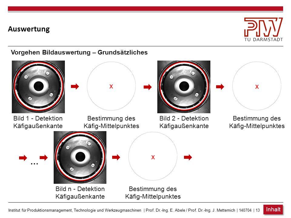 Auswertung … x x x Vorgehen Bildauswertung – Grundsätzliches