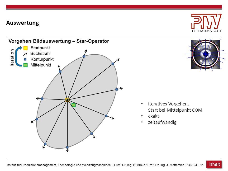 Auswertung Vorgehen Bildauswertung – Star-Operator Iteration
