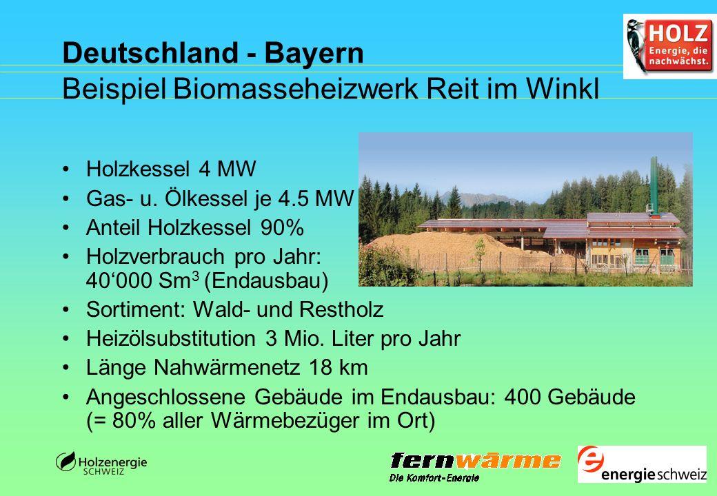 Deutschland - Bayern Beispiel Biomasseheizwerk Reit im Winkl
