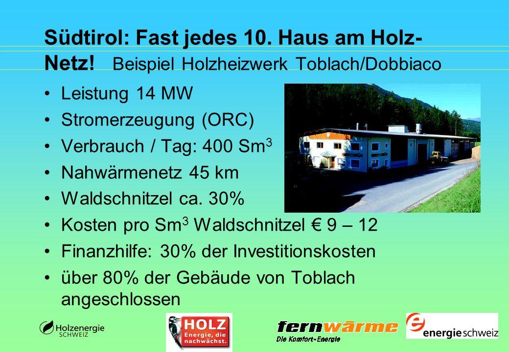 Südtirol: Fast jedes 10. Haus am Holz-Netz