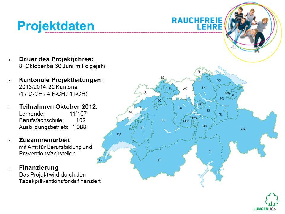 Projektdaten Dauer des Projektjahres: 8. Oktober bis 30 Juni im Folgejahr.