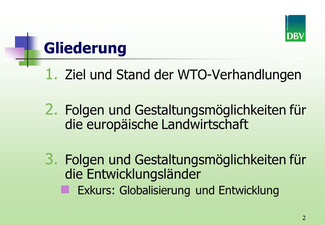 Gliederung Ziel und Stand der WTO-Verhandlungen
