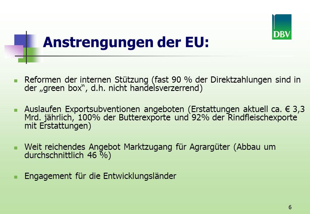 """Anstrengungen der EU: Reformen der internen Stützung (fast 90 % der Direktzahlungen sind in der """"green box , d.h. nicht handelsverzerrend)"""