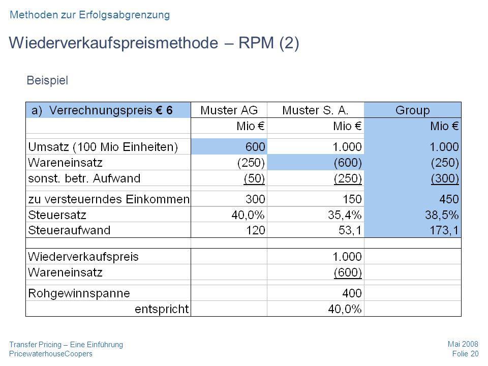 Wiederverkaufspreismethode – RPM (2)