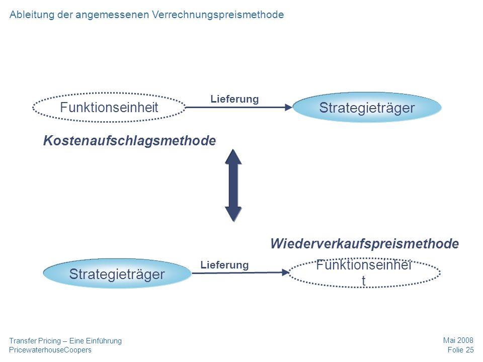 Strategieträger Strategieträger Funktionseinheit