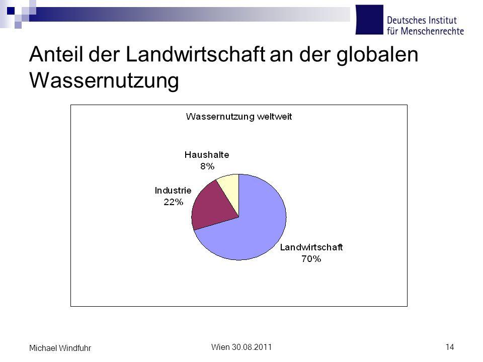 Anteil der Landwirtschaft an der globalen Wassernutzung