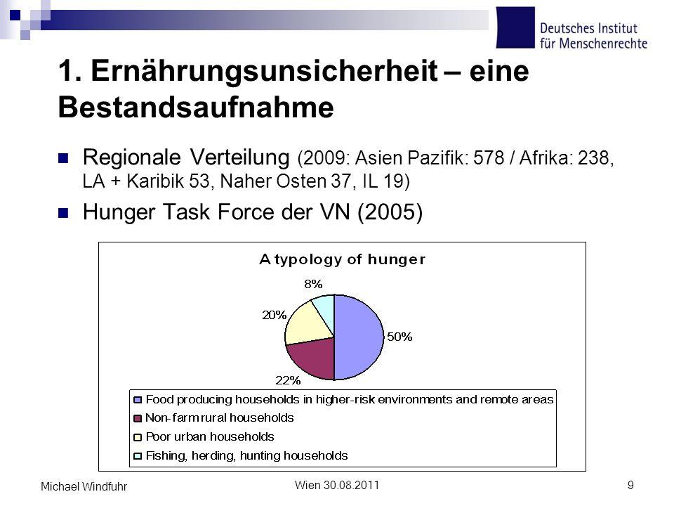 1. Ernährungsunsicherheit – eine Bestandsaufnahme