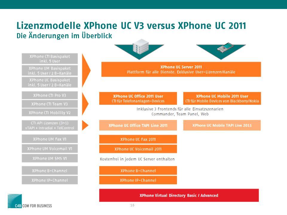 Lizenzmodelle XPhone UC V3 versus XPhone UC 2011 Die Änderungen im Überblick