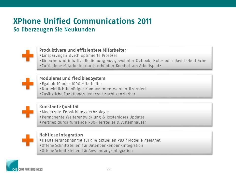 XPhone Unified Communications 2011 So überzeugen Sie Neukunden