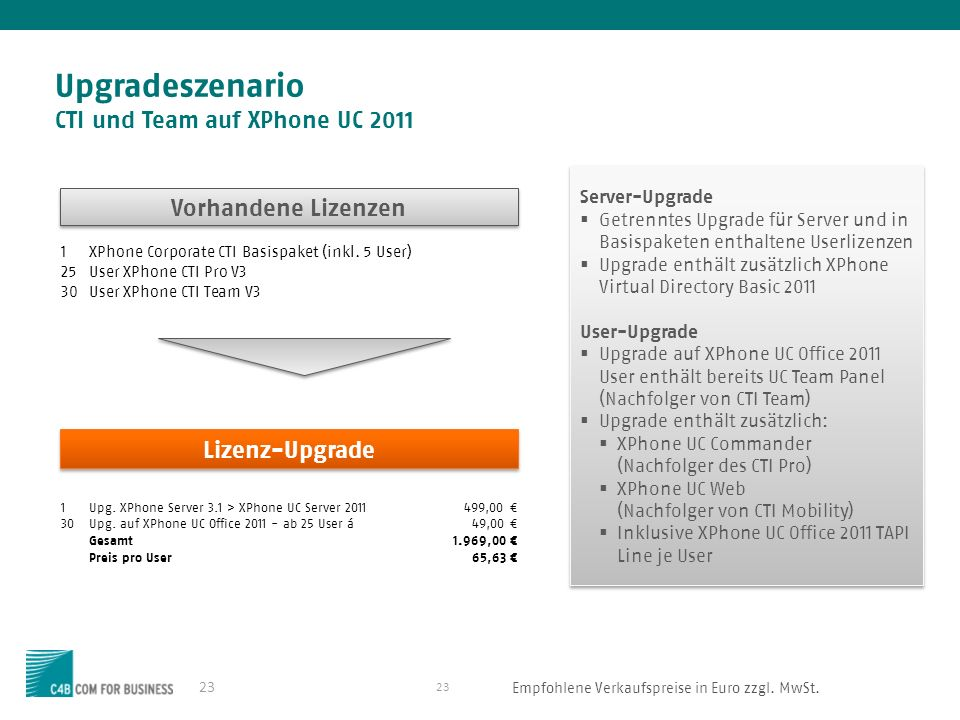 Upgradeszenario CTI und Team auf XPhone UC 2011