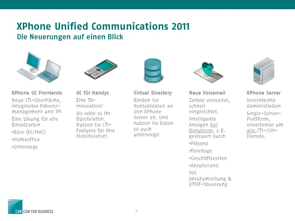 XPhone Unified Communications 2011 Die Neuerungen auf einen Blick