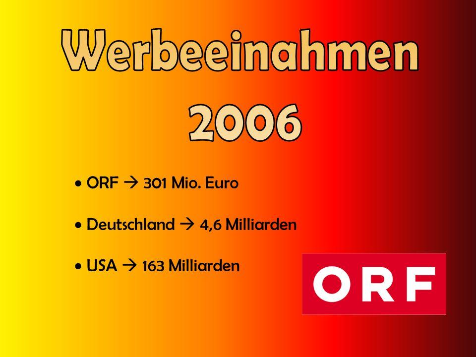 Werbeeinahmen 2006 ORF  301 Mio. Euro Deutschland  4,6 Milliarden